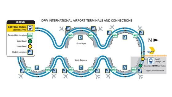 Terminal Link Route & DFW Gates